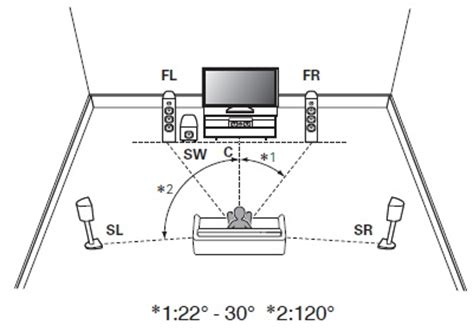 car audio setup wiring diagram car picture collection
