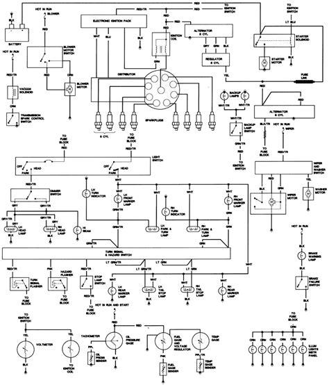 1986 jeep wire diagram 31 wiring diagram images repair guides wiring diagrams wiring diagrams