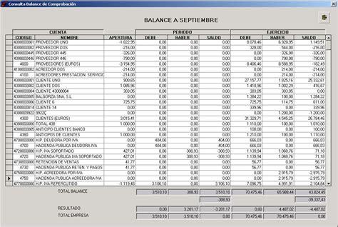 balance de comprobacion de 2015 balance de comprobaci 243 n