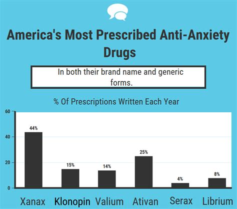 Anti Anxiety Medication Detox by The Counter Xanax Alternatives Updated 2018 3 Best