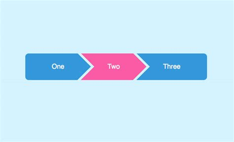 html design li how to create flat style breadcrumb links with css