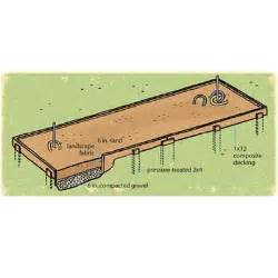backyard horseshoe pit image search results
