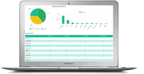 marketing dashboard template reportgarden