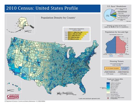 population density map of the united states 2012 randy s geog 7 2010 census population density
