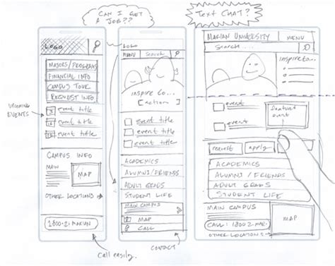 How To Sketch A New Mobile Web Smashing Magazine Sketch Web Template