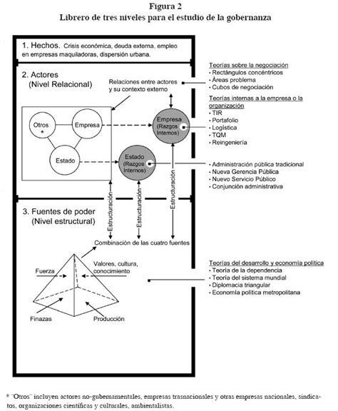 conceptos cientficos en 30 8498017904 definicion de relaciones publicas segun autores