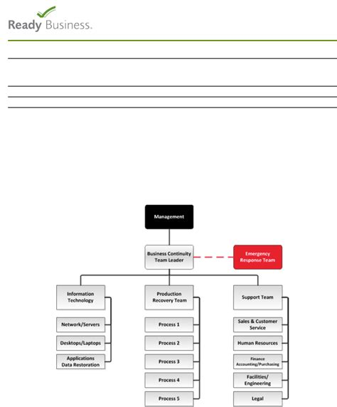 business continuity plan template 1 for free