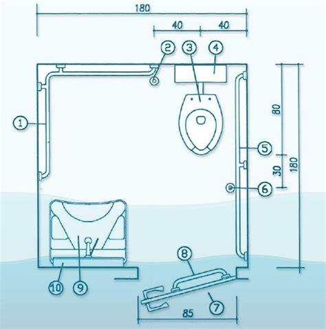 maniglioni per bagno prezzo maniglioni di sostegno e ausili per bagno disabili