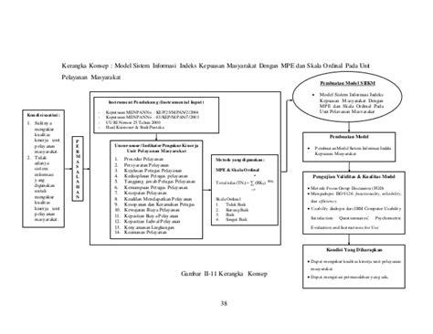 tesis s2 akuntansi pemerintahan contoh judul tesis s2 sistem informasi mfacourses719 web