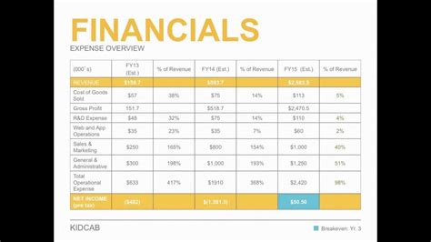 small business financial plan template business plan financial template spreadsheet templates for