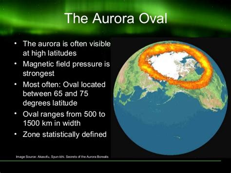 What Causes The Northern Lights Aurora Borealis