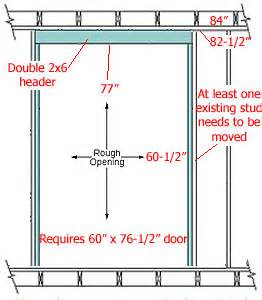French Door Sizes Rough Opening - installing interior french doors installing wiring diagram and circuit schematic