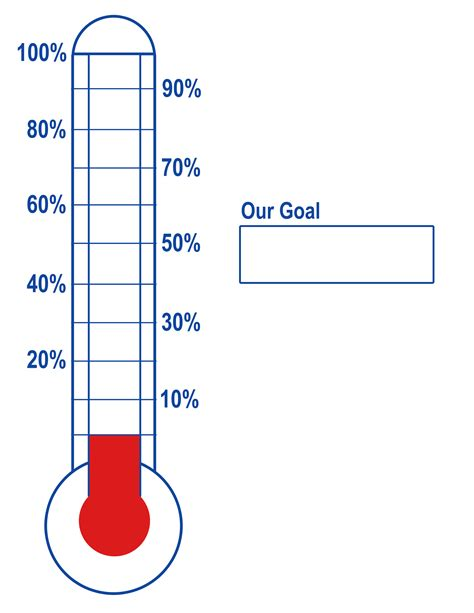 thermometer ourgoal middle right thermometer template