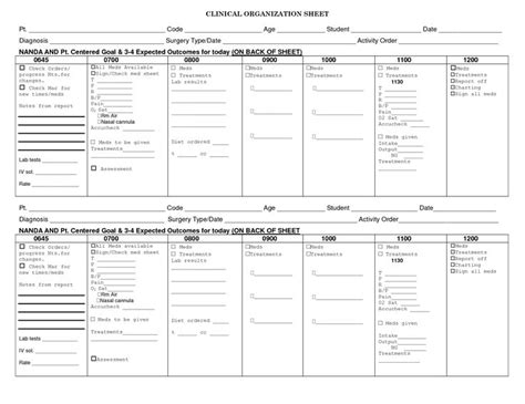 printable organizational tools brain sheets for new nurses clinical organization sheet