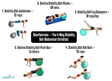 81 best images about transverse abdominal exercises on diastasis recti abs and