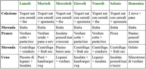 piano alimentare vegetariano dieta la guida completa dieta alimentare