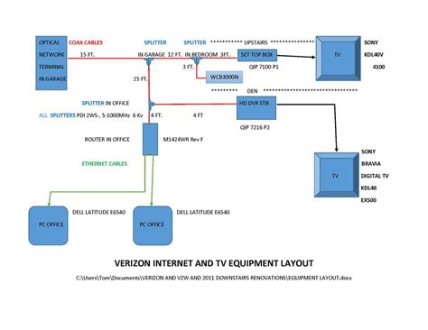 fios home network design fios installation diagram efcaviation com