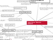 themes for jasper jones jasper jones themes exles mind map