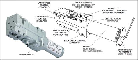 Adjusting A Door Closer by Norton Door Closers Diagram Norton Get Free Image About