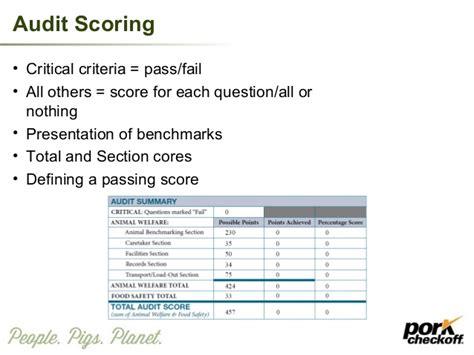 audit score card template sherrie webb common swine industry audit