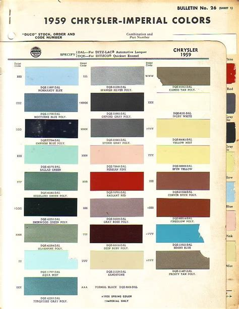 1959 chrysler new yorker imperial paint chips dupont and ditzler ebay