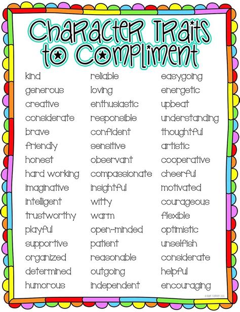 words describing new year best 25 positive character traits ideas on