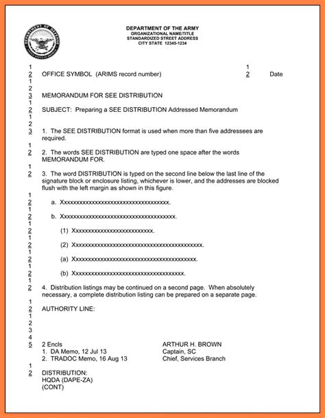 Official Army Letterhead Template the department of army letter images