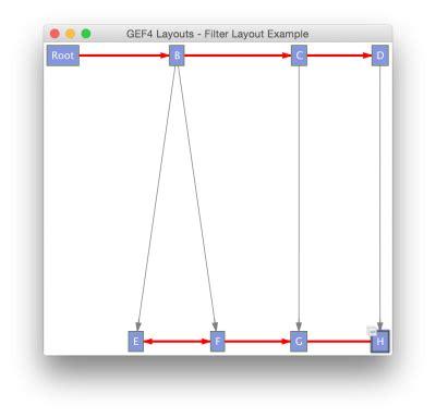 eclipse layout exles gef gef4 layout exles eclipsepedia