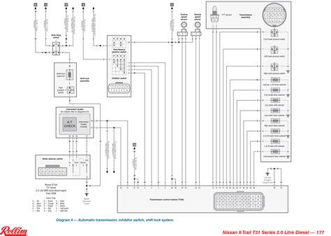 haynes manual wiring diagram symbols ewiring