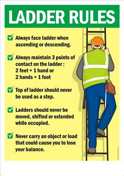 Stair Safety Poster by Safety Poster Ladder Rules Safety Poster Shop