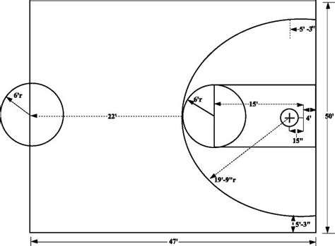 outdoor basketball court template basketball court dimensions half court search