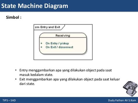 state pattern adalah system analysis and design unified modeling language uml