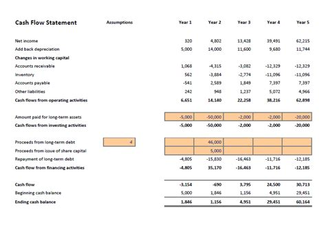 Financial Projections Template Plan Projections Financial Projections Template