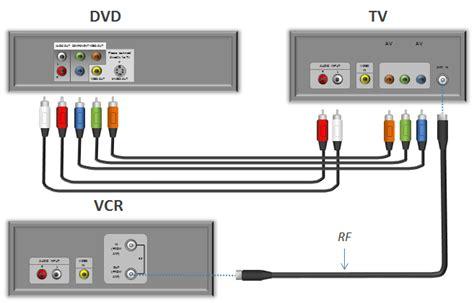 dvd headrest wiring diagram get free image about wiring