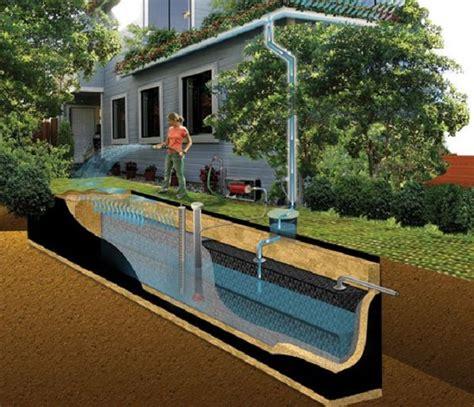 home design garden architecture blog magazine rainwater harvesting tank home design garden