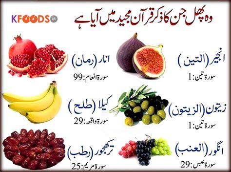 fruit ka naam wo phal jin ka zikar quran sharif me islamic photos