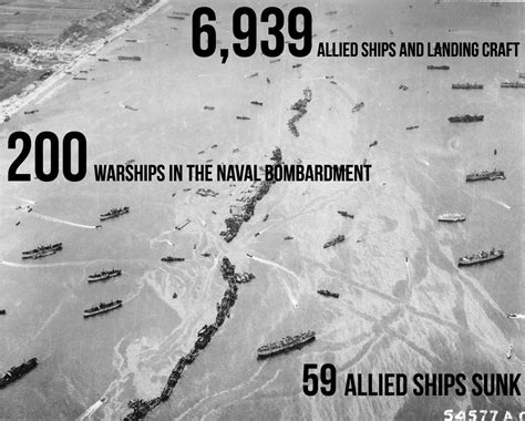 d day figures d day in numbers the key facts figures made from history