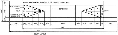 shuffleboard court layout with marking details