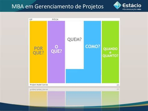 Mba Gerenciamento De Prgetos Univali Ovideo by Projeto De Elabora 231 227 O De Laudo T 233 Cnico De Insalubridade E