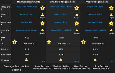 Laptop Asus Untuk Pes spesifikasi pc untuk memainkan pes 2015 patch pes terbaru