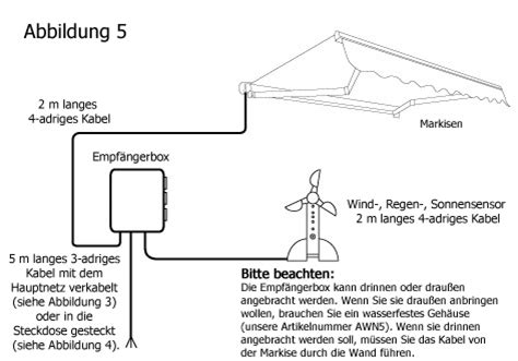 windsensor markise installation elektrischer markisen