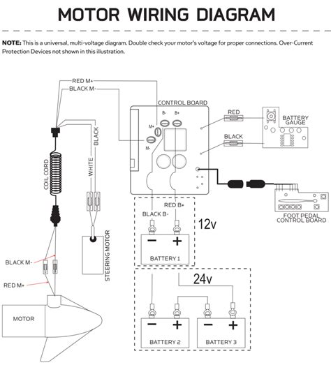 minn kota battery wiring diagram wiring diagram