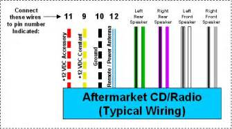 aftermarket radio wiring harness color code car stereo wiring diagrams color code car get free image