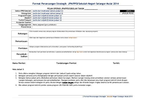 format jad adalah format contoh p strategik jpn 2014 16