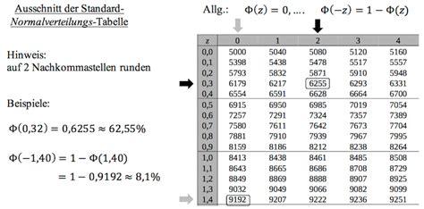 standardnormalverteilung tabelle spezielle stetige verteilungen studyhelp