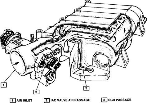 motor repair manual 1997 chevrolet lumina parental controls service manual 1997 chevrolet lumina idle air control replacement steps standard 174 pontiac
