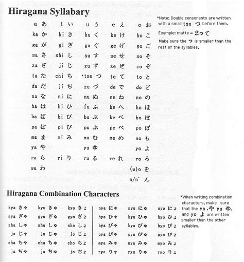 Letter Japanese Eng Sub Japanese Words In Letters