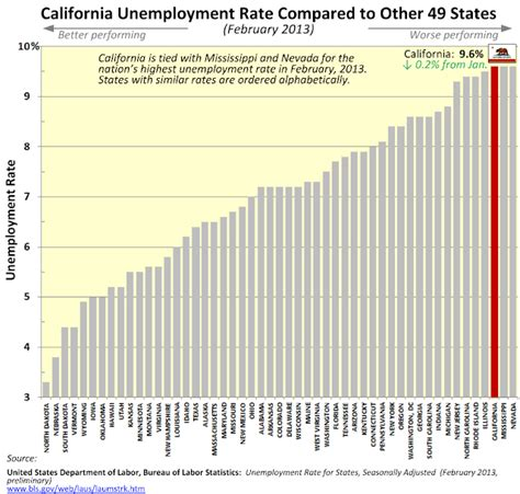 unemployment dc extension unemployment duration by state newhairstylesformen2014 com