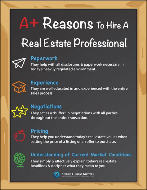 I Want To Be A Realtor | a real estate facts the ransom mckenzie team