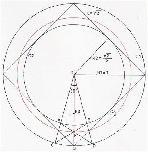 el crculo se ha una soluci 243 n a la cuadratura del c 237 rculo con regla y